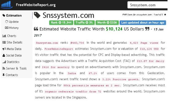 snssystem-com-total_worth